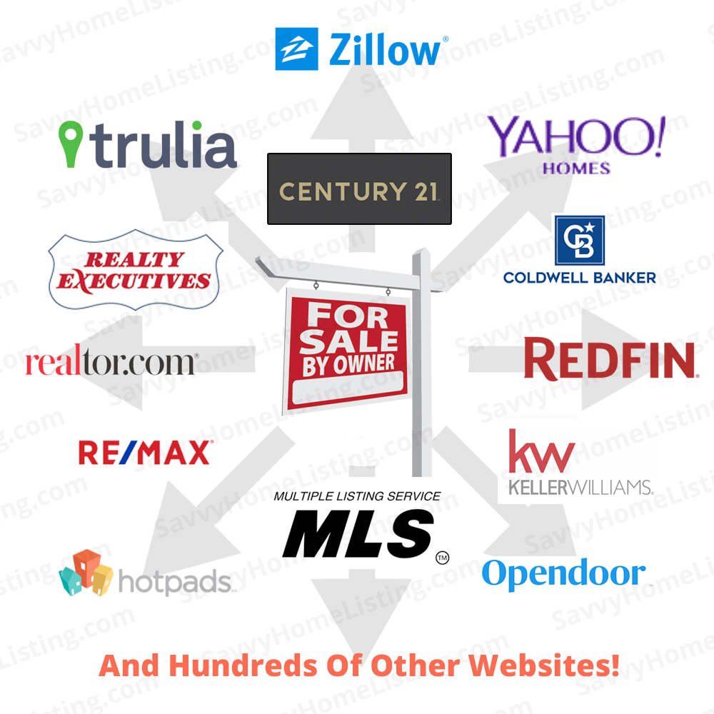 illinois flat fee mls listing syndication